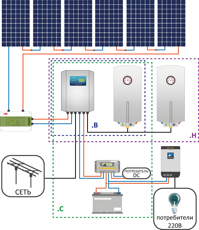 Схема работы фотоэлектрической ГВС